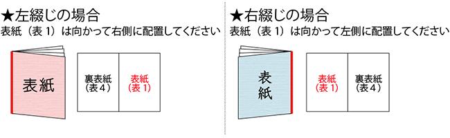 表紙の見開きは左右の配置が本文と逆