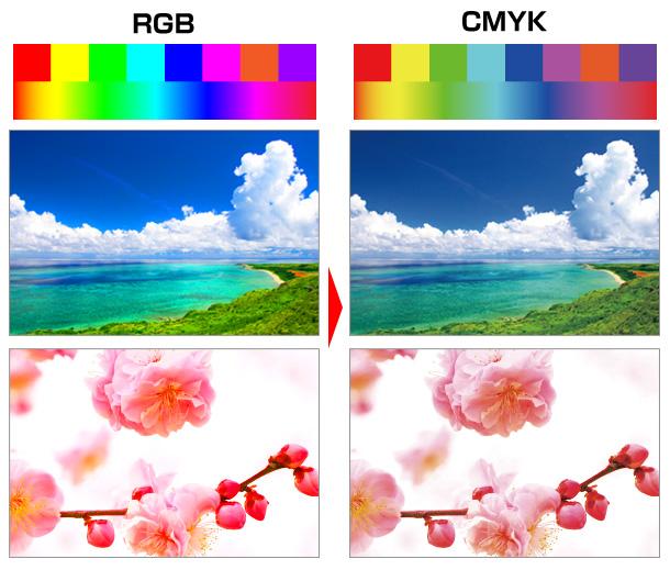 RGBで作成したデータはCMYKで印刷されることで色味が変化します