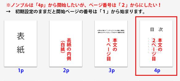 「ページ番号と日付の書式」から「開始ページ番号」を指定します