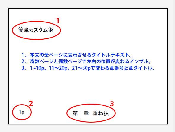 左ヘッダーに本文の全ページで固定のタイトルテキスト、左右のフッターに奇数ページと偶数ページそれぞれのノンブル、中央フッターは10p毎に変わる章番号、といったように複合的に設定できる。